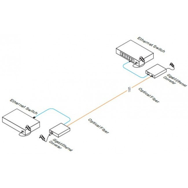 Utepo UOF3-MC01-ASR20KM 100МБ медиаконвертор, передатчик (TX)