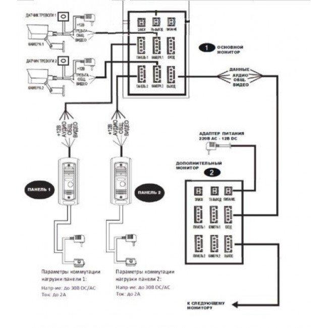 Seven DP-7573FHD black Видеодомофон