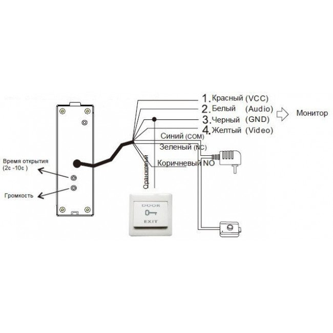 Seven CP-7505FHD black Вызывная панель