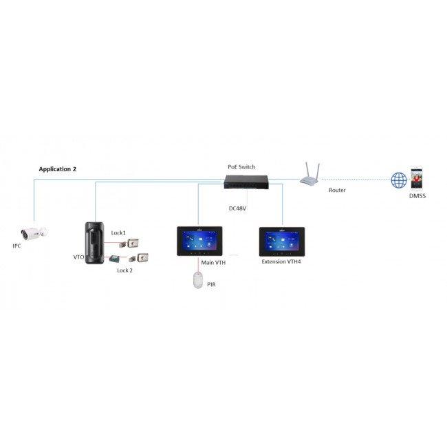Dahua DHI-VTO2101E-P Вызывная IP видеопанель
