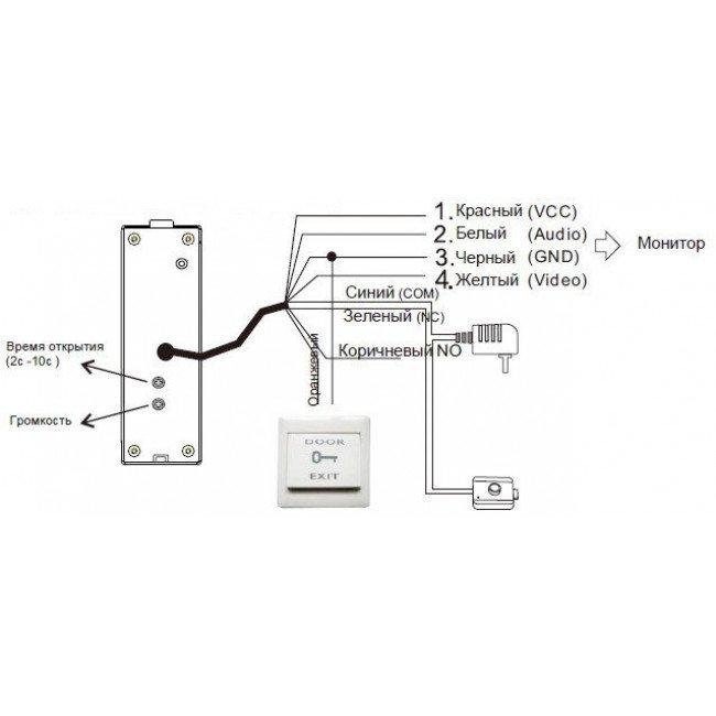 Seven CP-7504FHD (160) black Вызывная панель