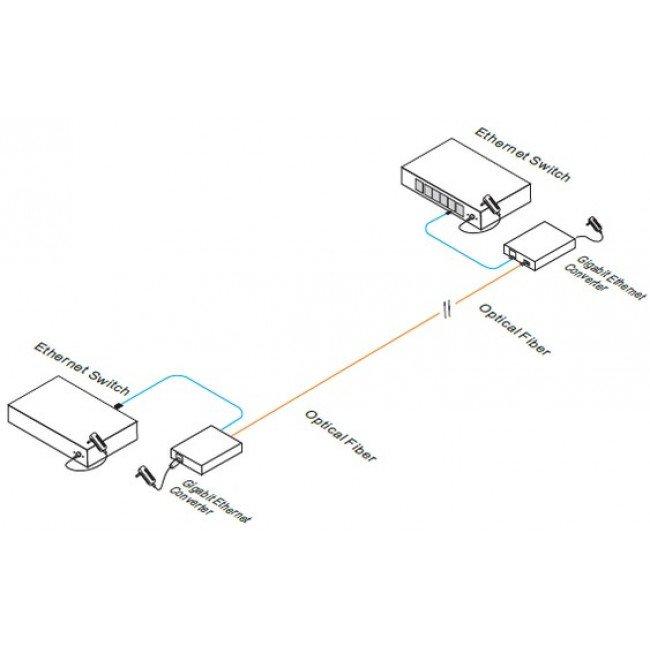 Utepo UOF3-MC01-AST20KM 100МБ медиаконвертор, приемник (RX)